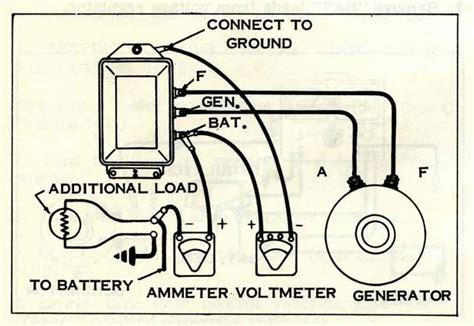 the brick furniture kitchener delco remy 12 volt generator wiring diagram get free