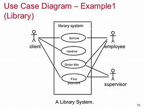 Uml Use Casediagrams Assignment Help