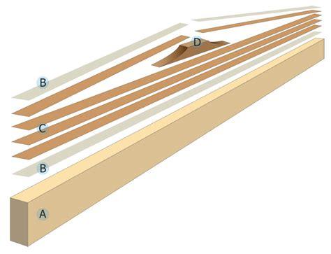 Costruire Mensole In Legno Come Costruire Una Finestra In Legno Fai Da Te Mensole In