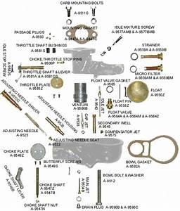 Model A Carburetors