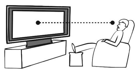 pub canapé quelle taille d 39 écran tv vous convient le mieux