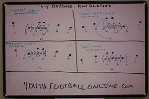 4 4 Youth Defense Diagram