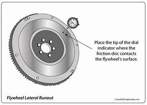 How To Check A Flywheel For Lateral Runout