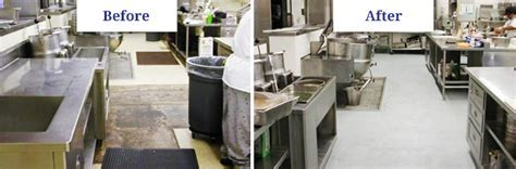 Best Systems & Floor Paint Options for Commercial Kitchens
