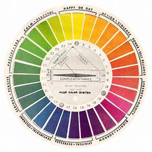 Free Vintage Color Wheels & Charts on my blog for download ...