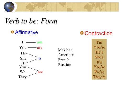 Verb To Be Positive, Negative, Interrogative