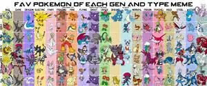 Favorite Pokemon of the Generations