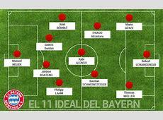 Sorteo Champions así juega el Bayern de Múnich