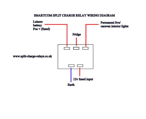 smartcom relay wiring diagram 29 wiring diagram images