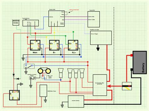 toyota land cruiser 100 series wiring diagram somurich com