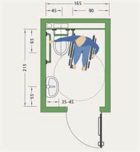 dusche behindertengerecht umbauen behindertengerechter umbau quot im grunde profitieren alle - Badezimmer Umbauen