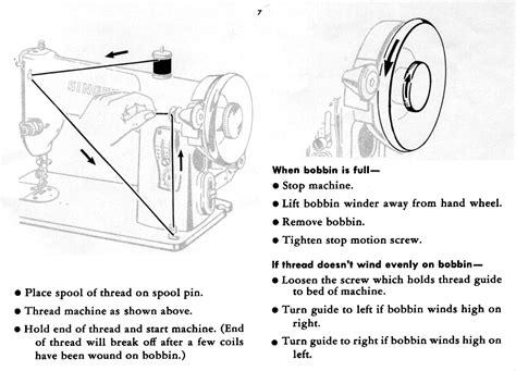 Singer Sewing Machine Threading Diagram Old