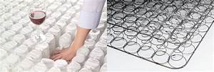 difference between innerspring mattress vs pocket coil With difference between foam and spring mattress