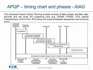 Wiring Diagram  26 Aiag Process Flow Diagram