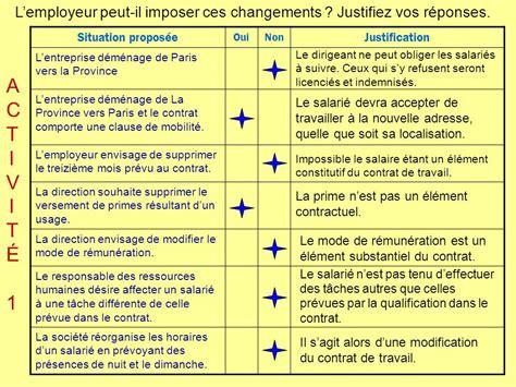 Modification Contrat De Travail Nuit by La Rupture Et La Modification Du Contrat De Travail Ppt