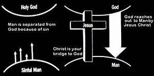 Diagram  One God Diagram Full Version Hd Quality God