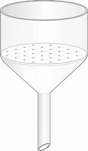 Download buchner_funnel.png image from glossary.periodni.com