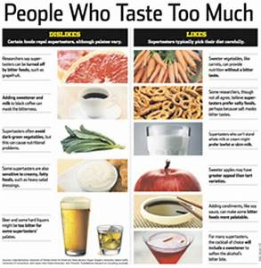 People Who Taste Too Much - WSJ