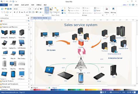 network diagram maker    software reviews