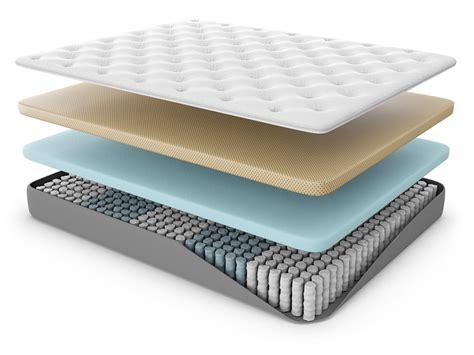 best hybrid mattress the top 5 unbiased hybrid mattress reviews for 2018