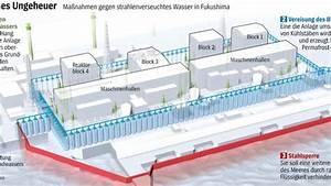 Halbwertszeit Cäsium 137 Berechnen : fukushima forscher finden c sium 137 an japans str nden spiegel online ~ Themetempest.com Abrechnung