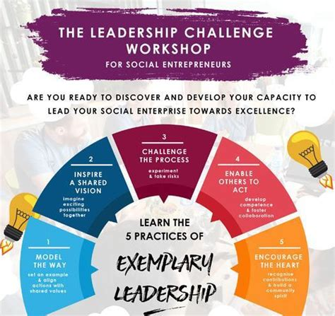 Event  The Leadership Challenge Workshop For Social