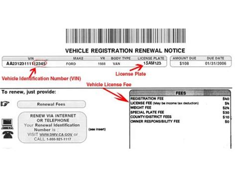 arkansas vehicle registration form do you know what dmv fees are tax deductible fair oaks