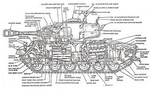 Renault Ft Drawing  Renault  Circuit Diagrams  Tanks Ww1 Diagram