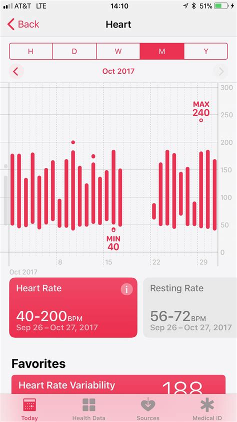 rate heart variability apple hrv