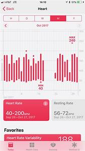 Feature Review  Apple Watch S2  U2014 Mostly Hrv  Heart Rate