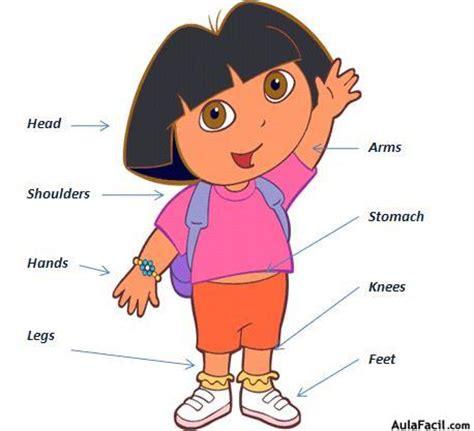 parts   body ingles infantil