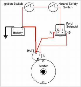 Ford Remote Starter Solenoid Wiring Diagram