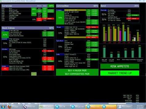 dashboard ea forex factory forex robotron ea