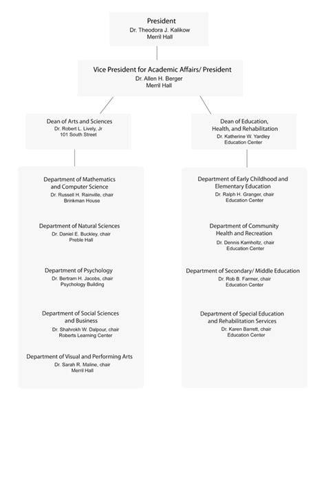UMF Catalog On-Line