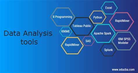 data analysis tools list  top  user friendly tools