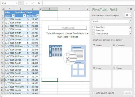 building excel pivot tables  sales forecasting dummies