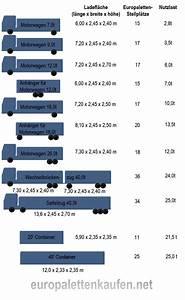Maximalgewicht Berechnen : ma e europalette in cm l nge breite h he gr e aller varianten ~ Themetempest.com Abrechnung