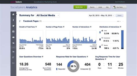 Social Media Analytics 26 Free Analytics Tools For Marketers. How Many Faces Does A Square Have. Driver Log Sheet Template. Blank Printable Weekly Schedule Template. Sample Project Plan Outline Template. Template For Personal Letterhead Template. Sample Resume For Graduate Assistant Position Template. Lined Paper Template Kids Image. Sample Of Victoria Secret Job Application