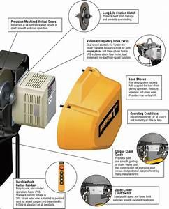 Harrington Seq Series Electric Hoist  Seqp Electric Hoist