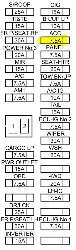 Toyota Tundra Fuse Box Online Wiring Diagram