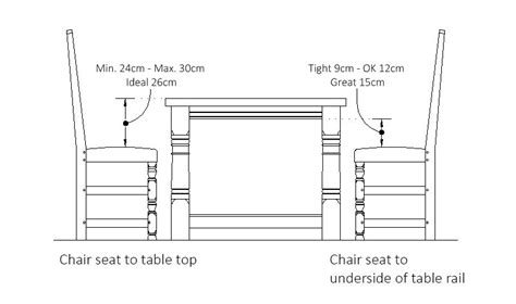 minimum  maximum workable dining table  chair