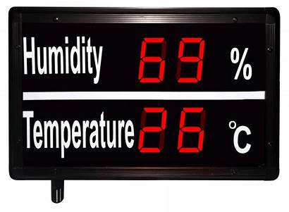 Temperature Humidity Display Digital Led Sensor Displays