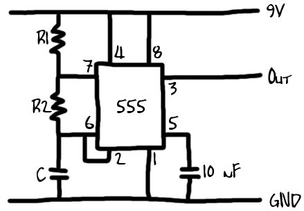 Capacitor Using Generate Square Signal With Fixed