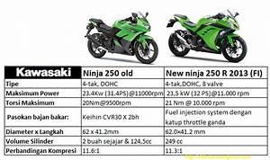 2013 New Ninja 250r Fi   Selisih Dengan Yang Karbu Rp
