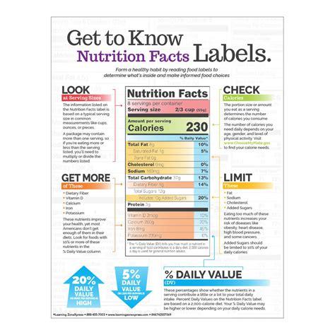 nutrition facts labels handouts