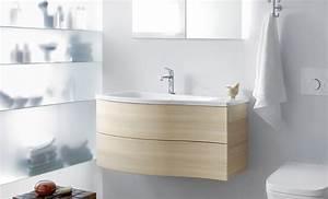 ensemble meuble sinea With carrelage adhesif salle de bain avec dalle led variateur