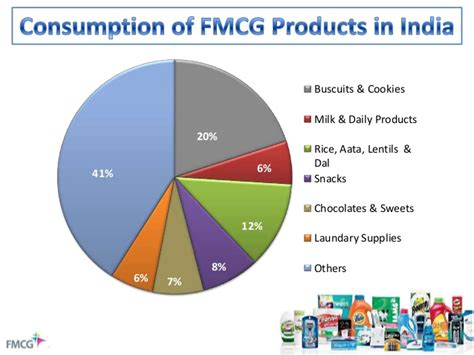 fast moving consumer goods fmcg 1 For updated information, please visit wwwibeforg september 2018 fast moving consumer goods (fmcg.