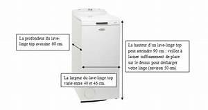 Lave Linge Petite Dimension : bien choisir son lave linge top ~ Melissatoandfro.com Idées de Décoration