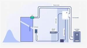 Civic Door Wiring Diagram