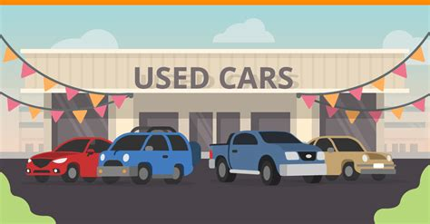 cars  sale   philippines autodealcomph